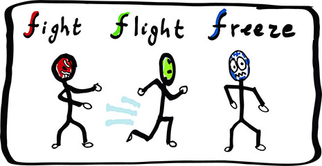 fight-flight-freeze response